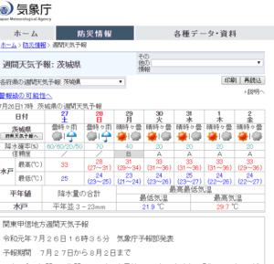 茨城 今週 の 天気 茨城町の10日間天気(6時間ごと)